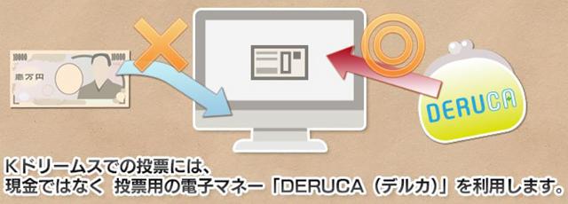 「Rakuten Kドリームス」の投票用電子マネー「デルカ」なら24時間いつでも車券が買える