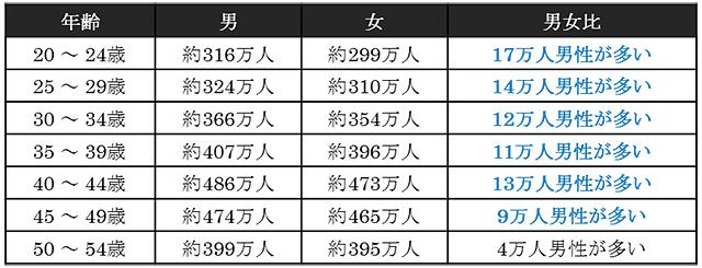 20170428_asajo_hapirise2-3_b