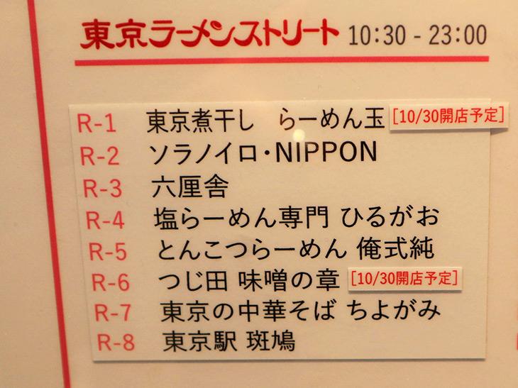 東京ラーメンストリートの全8店舗のリストです