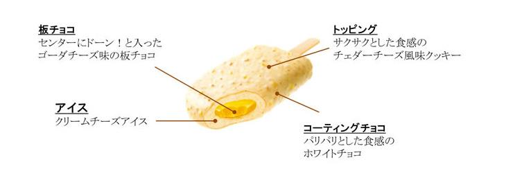 「カロリーモンスターチェリオトリプルチーズ」は140円(税別)