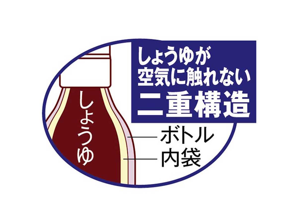 「やわらか密封ボトル」は、容器を二重構造にすることでしょうゆを空気に触れさせません