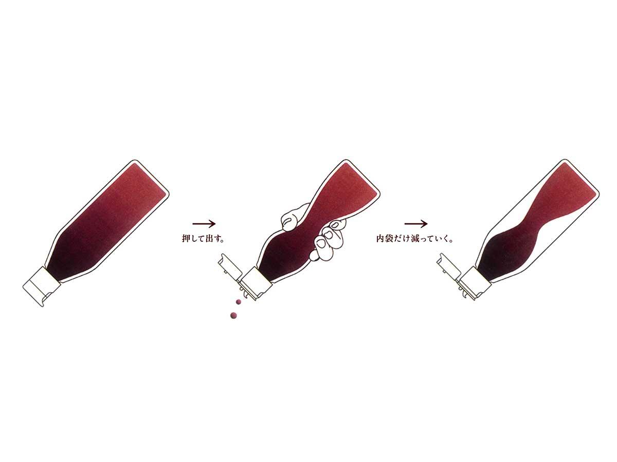 醤油の酸化を防ぐ「やわらか密封ボトル」の仕組み